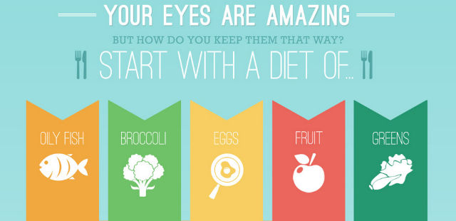 diet for eyes