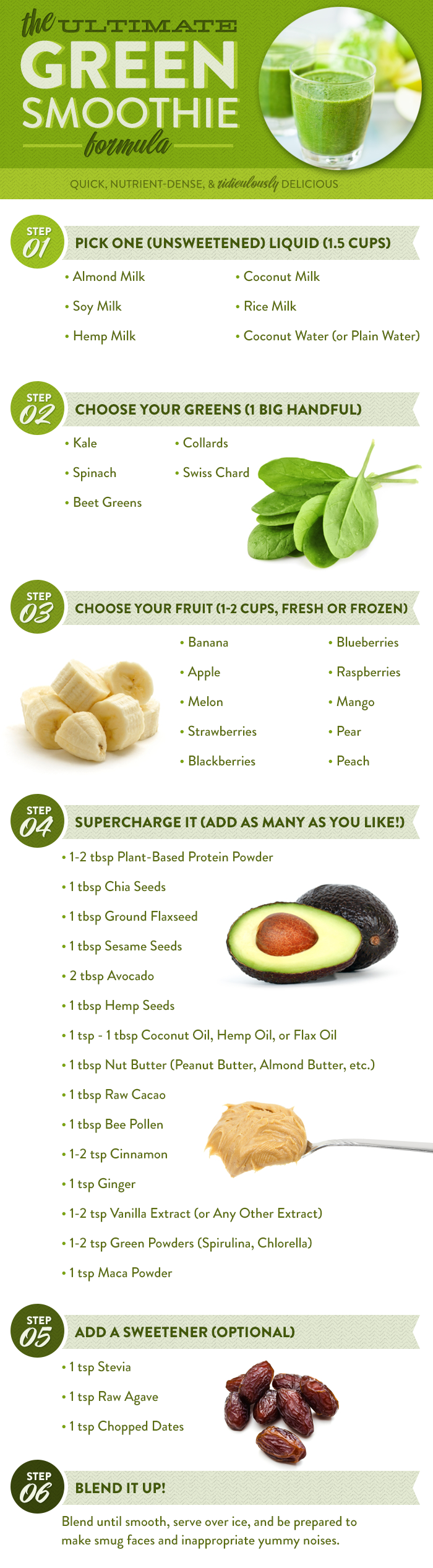 2014-04-11-guidelines-for-green-smoothie-consumption-optimal-health-benefits-infographic