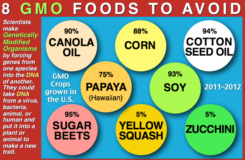 2014-04-22-the-good-bad-and-ugly-about-gmos-1