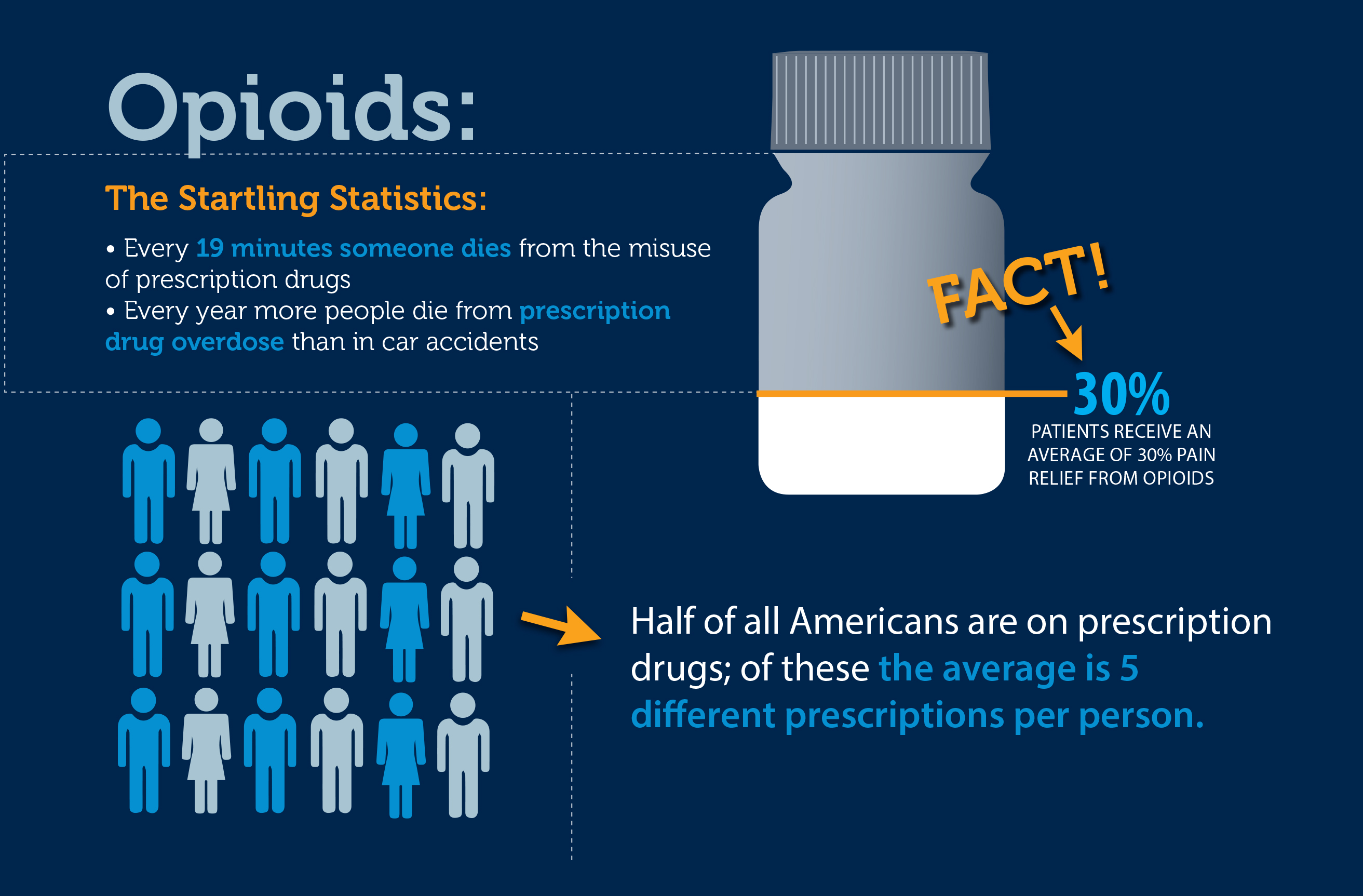 prescription drug opioids