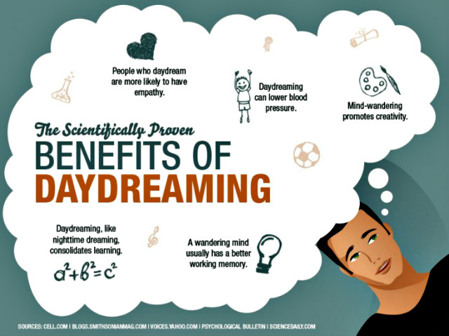 daydreaming enhances memory
