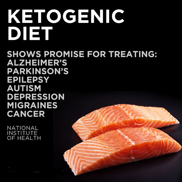 ketogenic diet health benefits