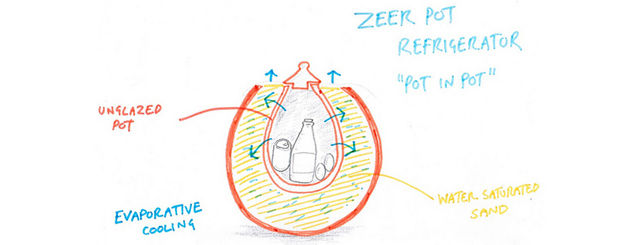 zeer pot how it works
