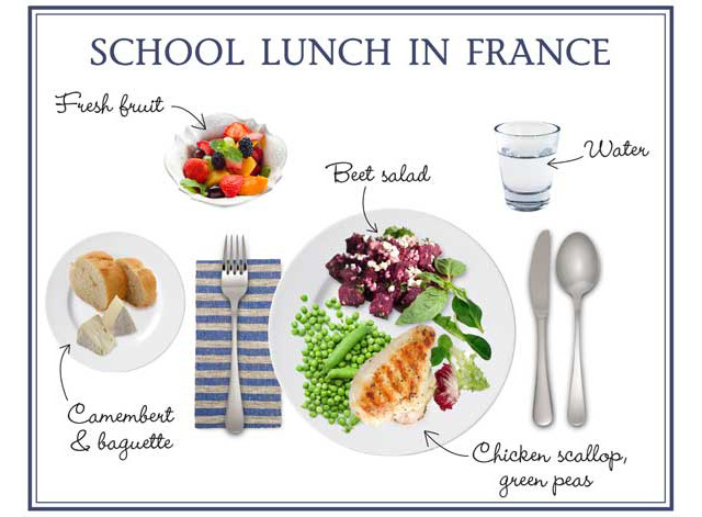 school lunch france