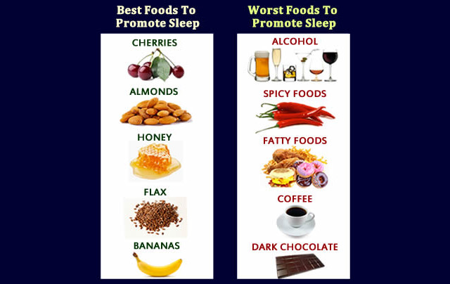 best and worst foods for sleep