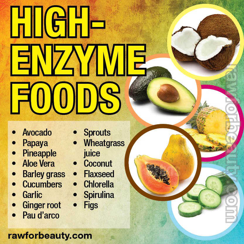 enzyme rich foods improve digestion