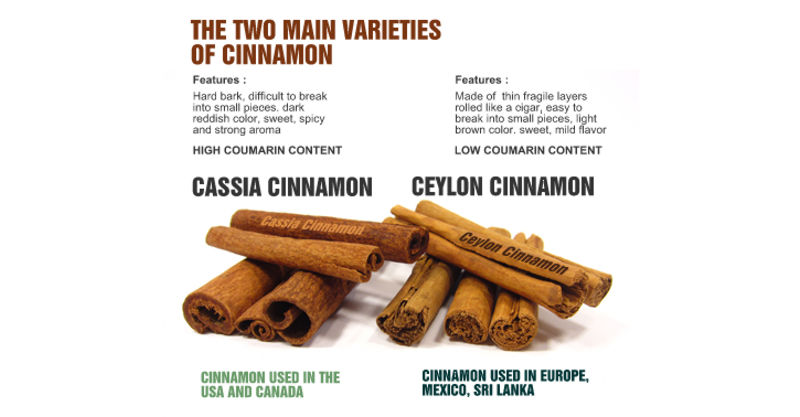 Cinnamon's Dirty Little Secret REVEALED
