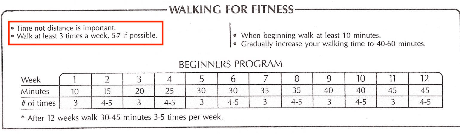 beginner walking program