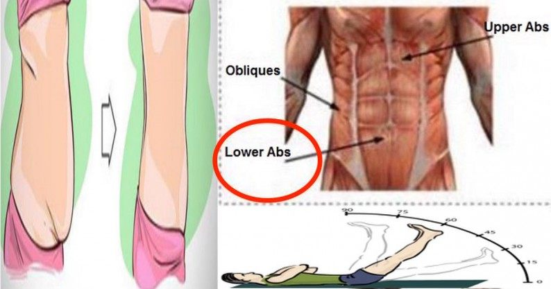 flatten lower belly