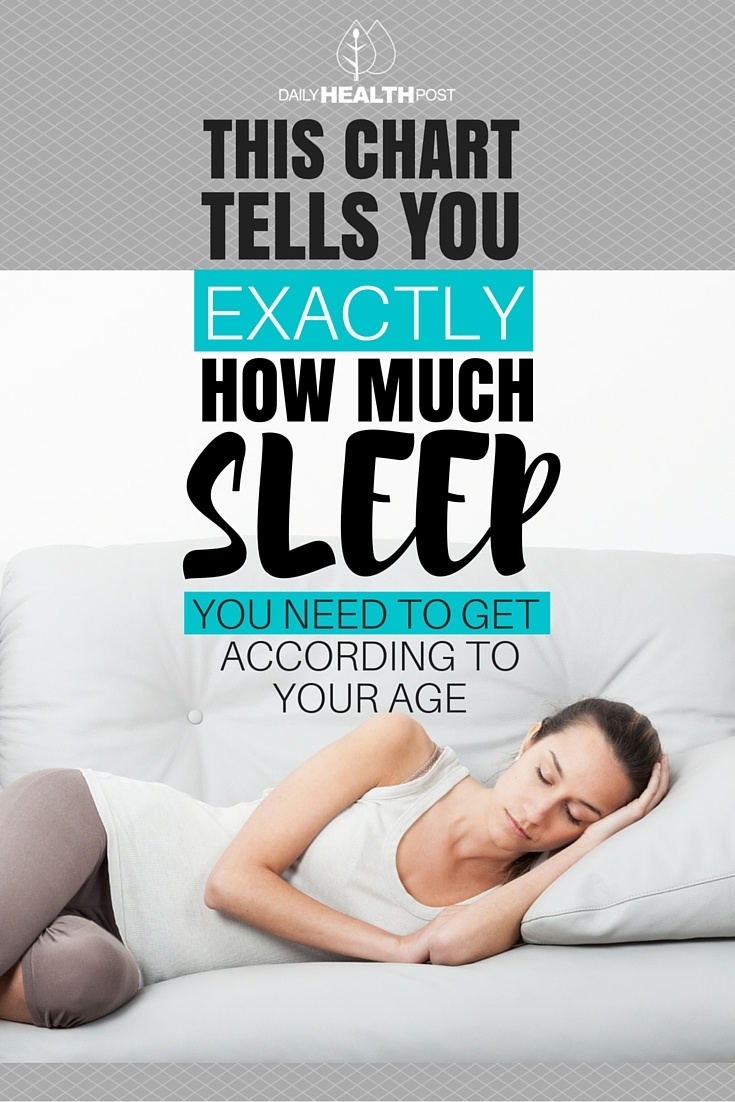 This Chart Tells You EXACTLY How Much Sleep You Need To Get According To Your Age