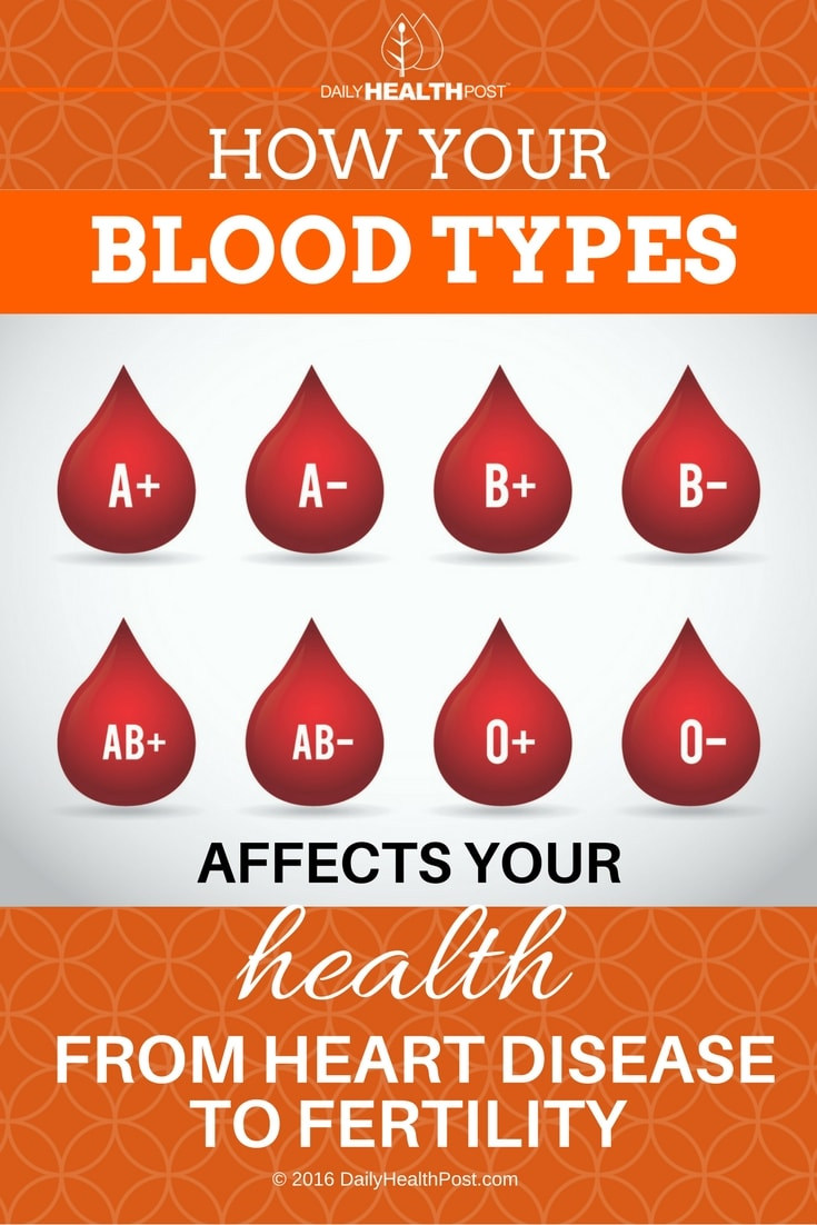 how-your-blood-type-affects-your-health-from-heart-disease-to-fertility