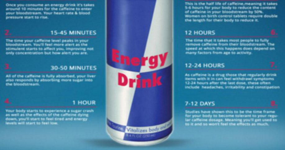 Energy Drink Side Effects In Urdu