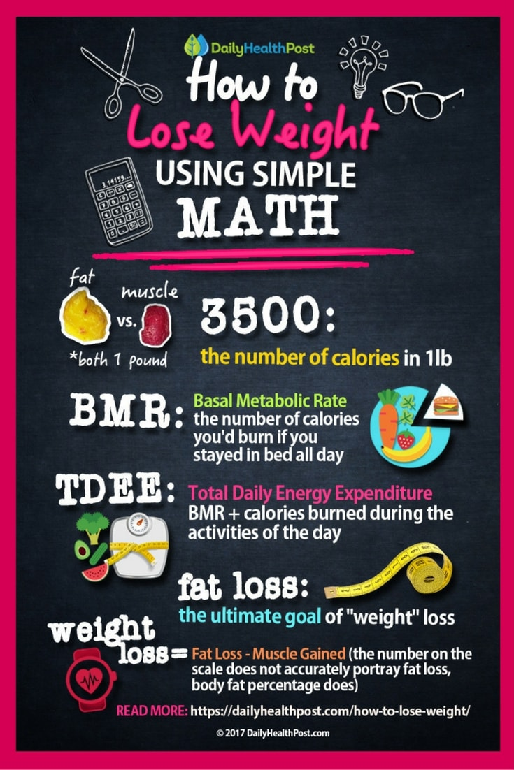 How many calories are in fat