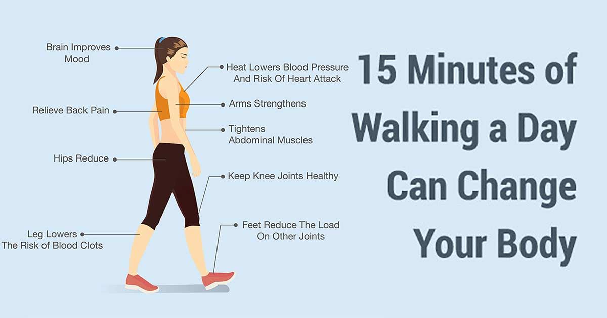 walking mental and physical health benefits Not only will your body profit from walking but also your mind will gain the much needed mental health benefits of walking and be  your physical body.