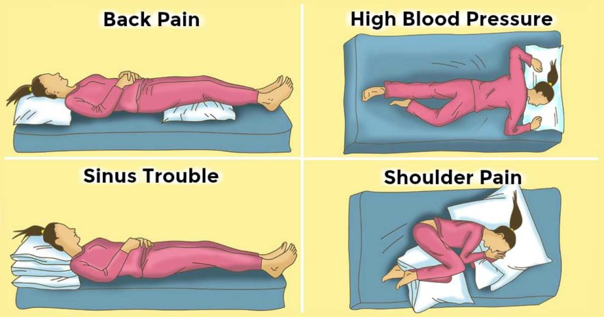 Best Sleeping Position: 9 Positions To Help Improve Your ...