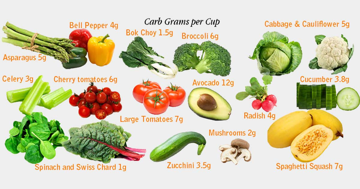 87 Low Carb Vegetables That Will Keep You Full And Make Weight Loss Easy