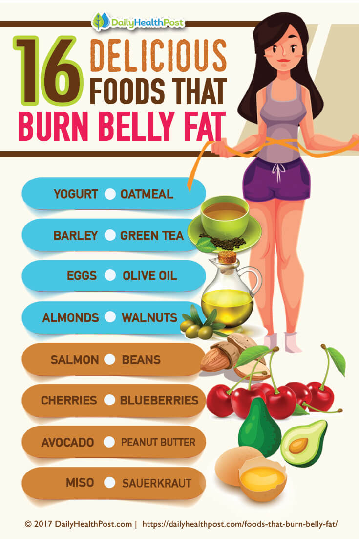 How To Really Lose Belly Fat