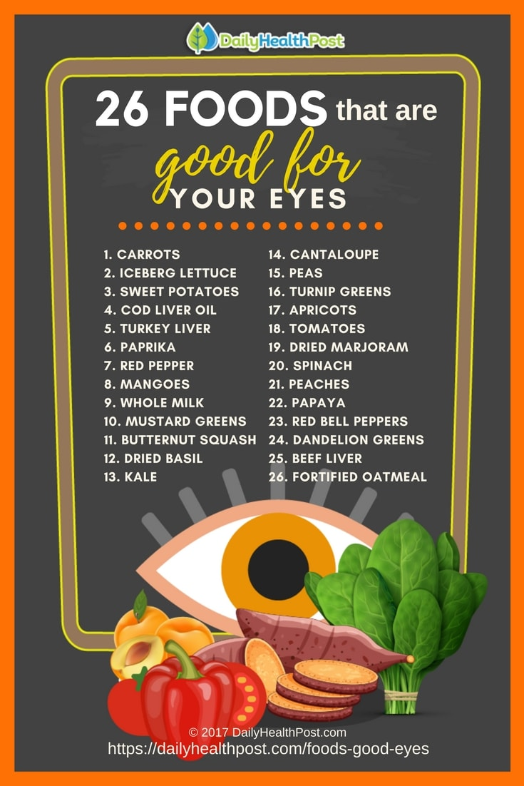 foods for vision