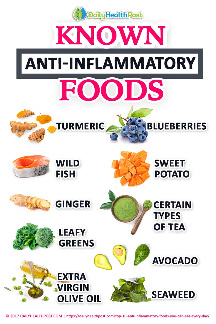 top anti-inflammatory foods