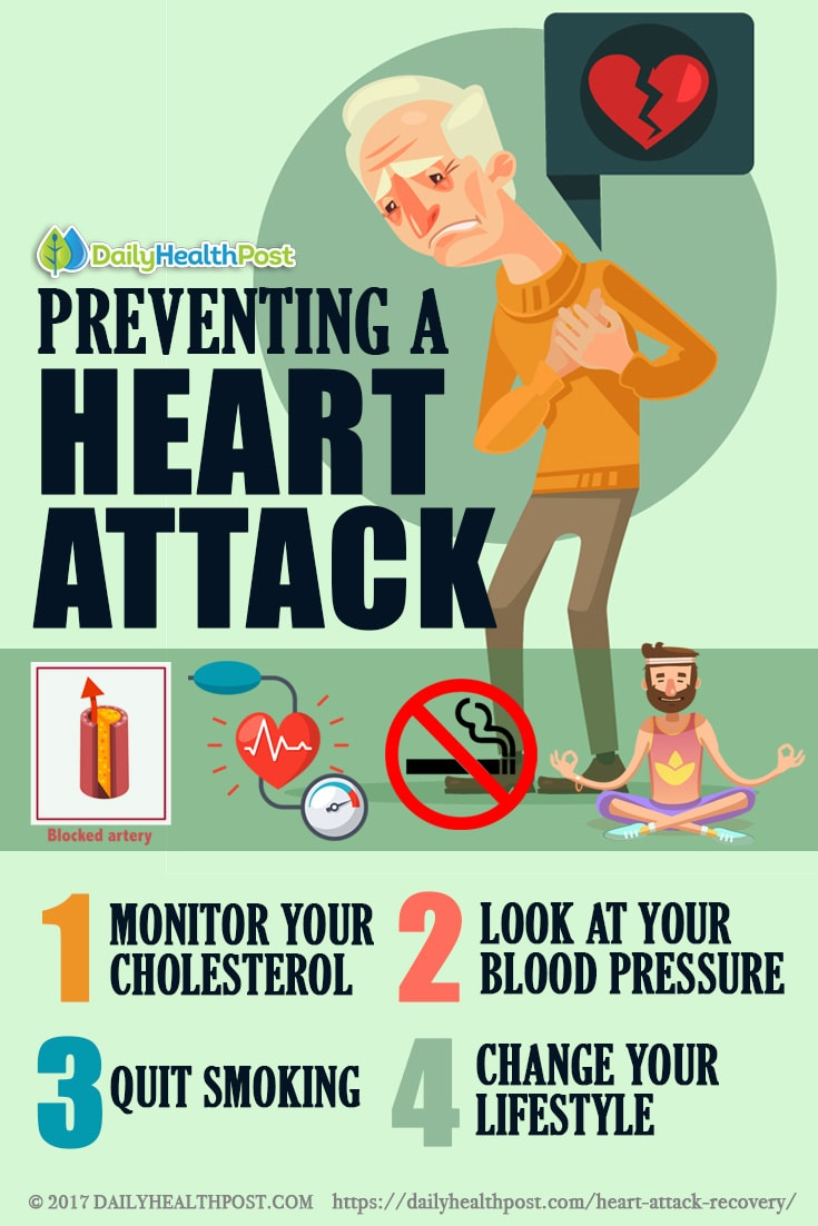 heart attack recovery tips to prevent a 2nd one from happening