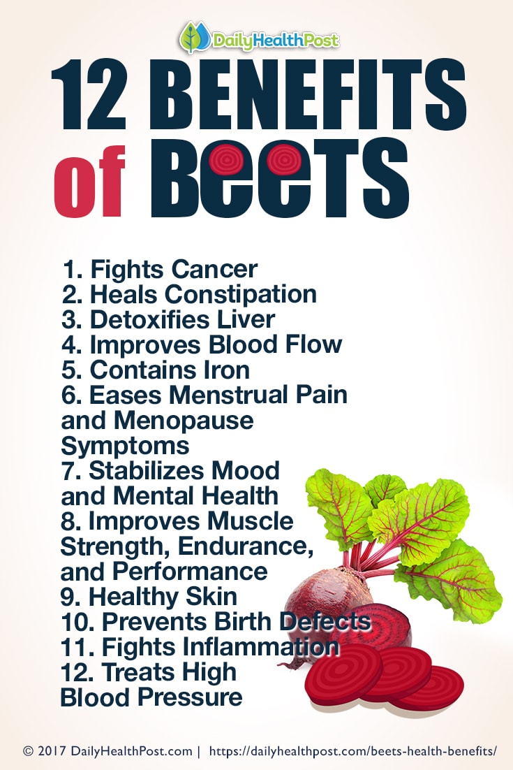 Amazing Beets Health Benefits