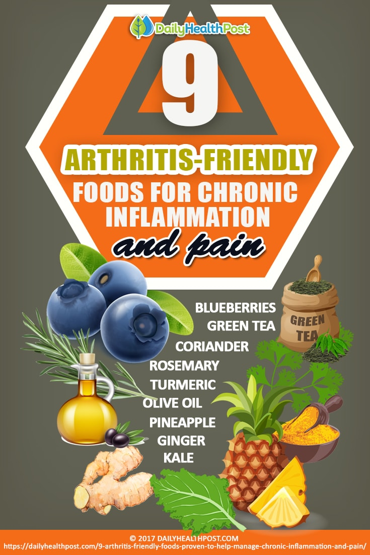 anti-inflammation foods