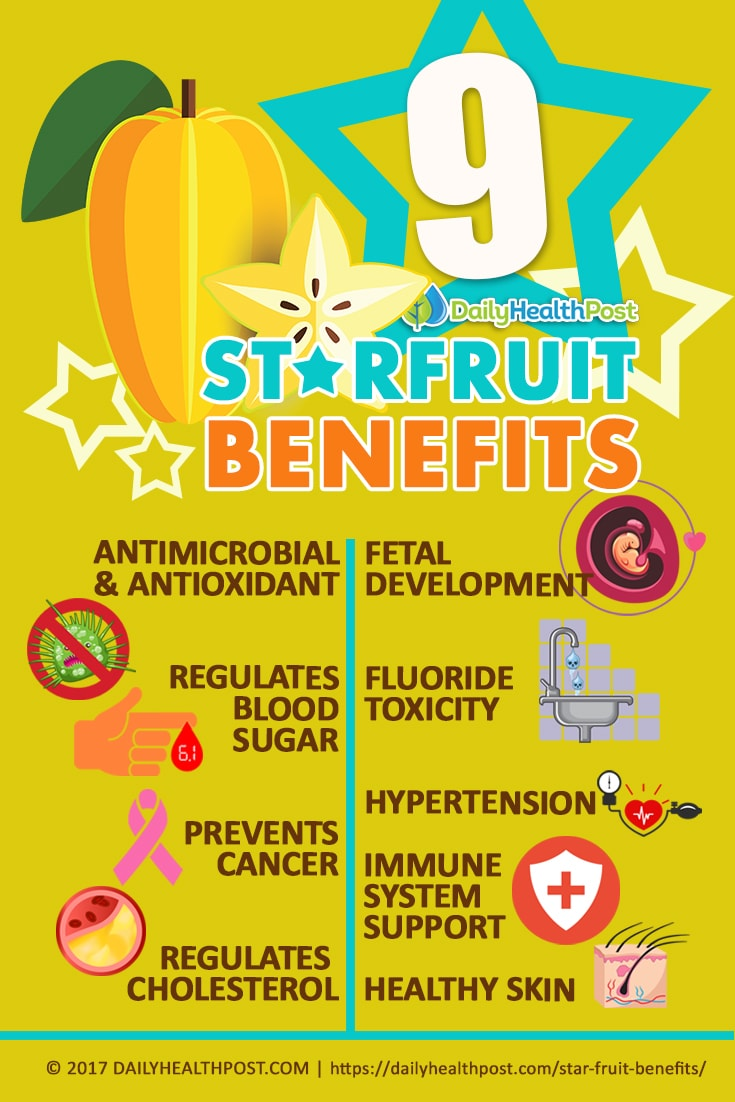 star fruit benefits