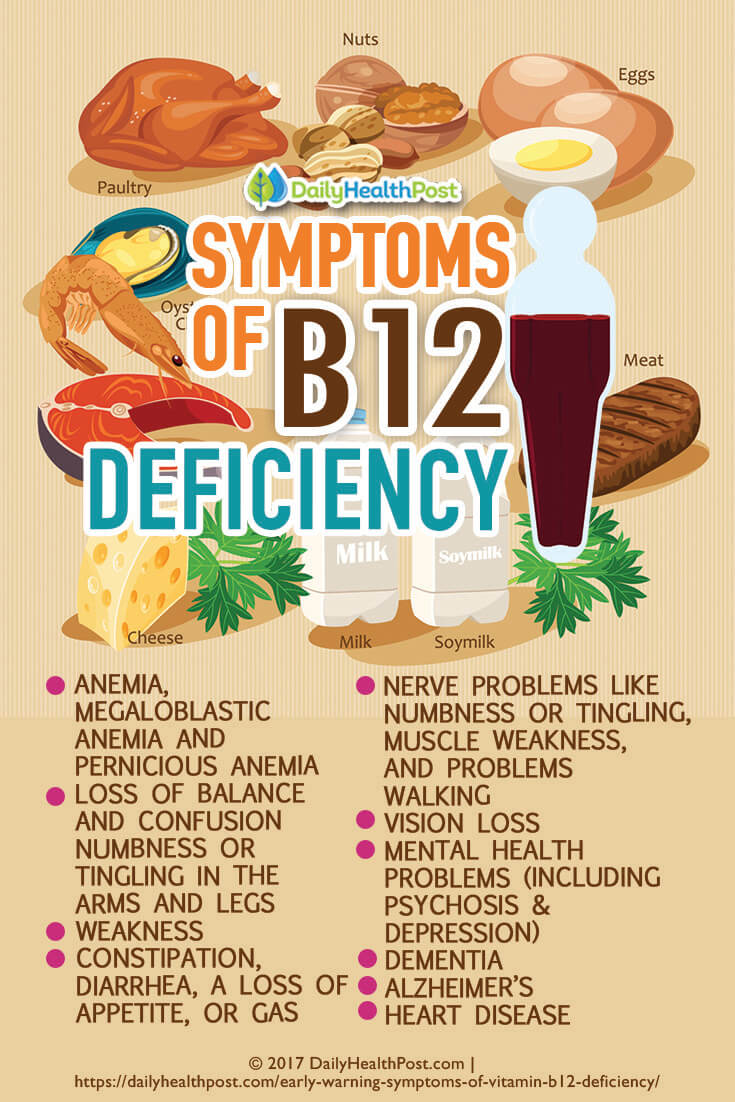 Don't Ignore These Warning Signs of Vitamin B12 Deficiency! B12 Deficiency Symptoms