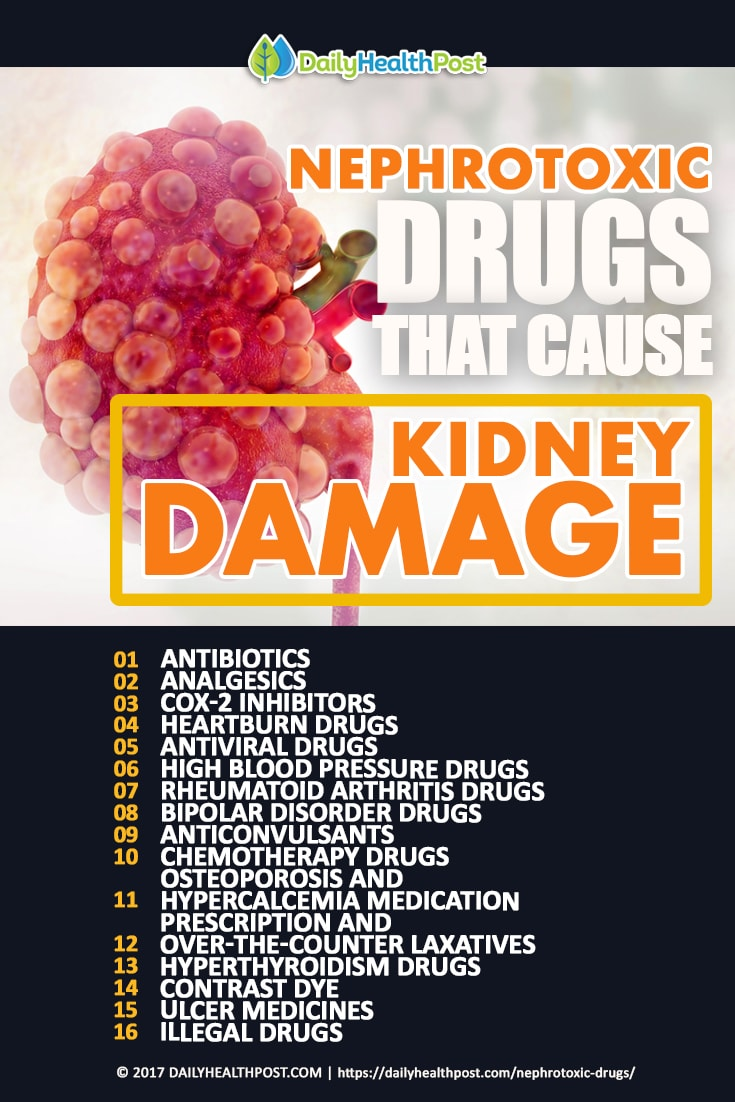 Image result for top 10 cause damage kidney drugs