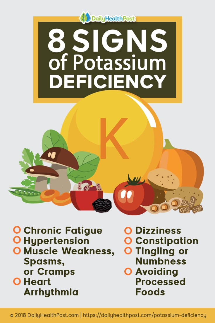 signs of potassium deficiency