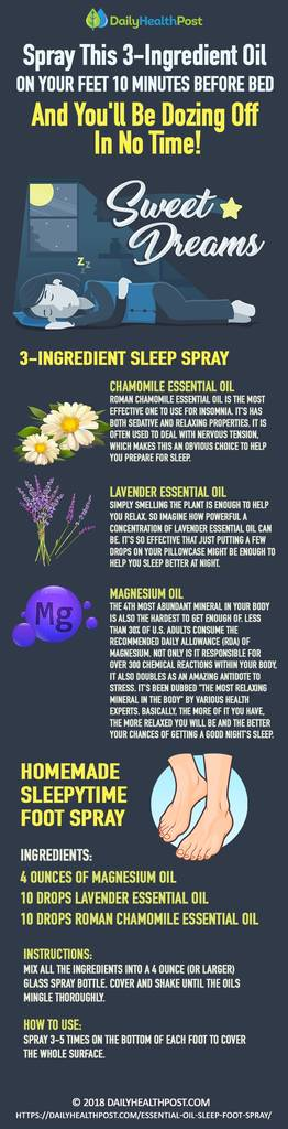 3 ingredient sleep spray