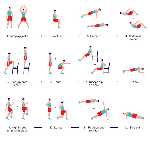 7-minute-exercise