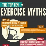 top-10-exercise-myths-infographic